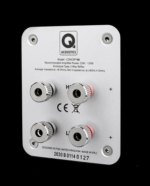 Q Concept 40 panel