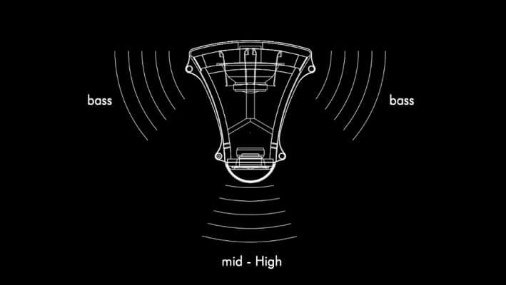 Franco Serblin Hans Audio proscenio Franco Serblin Ktêma - de schoonheid van muziek